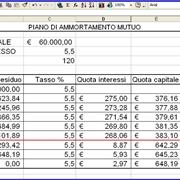 Calcolo rate prestito