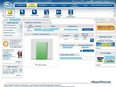 Schermata personale del conto youbanking<p />